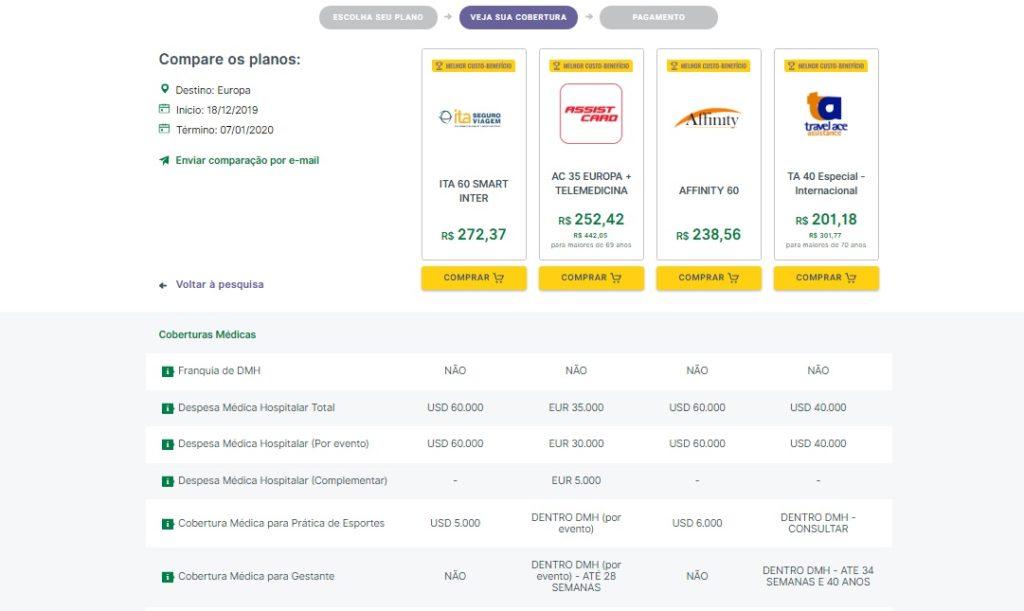 Comparação de seguro viagem no Seguros Promo